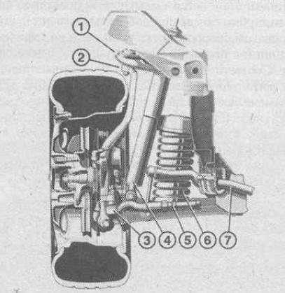 Устройство передней подвески мерседес W210