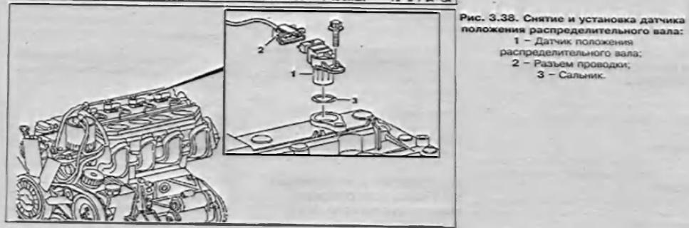 Снятие и установка датчика положения распределительного вала Mercedes Sprinter