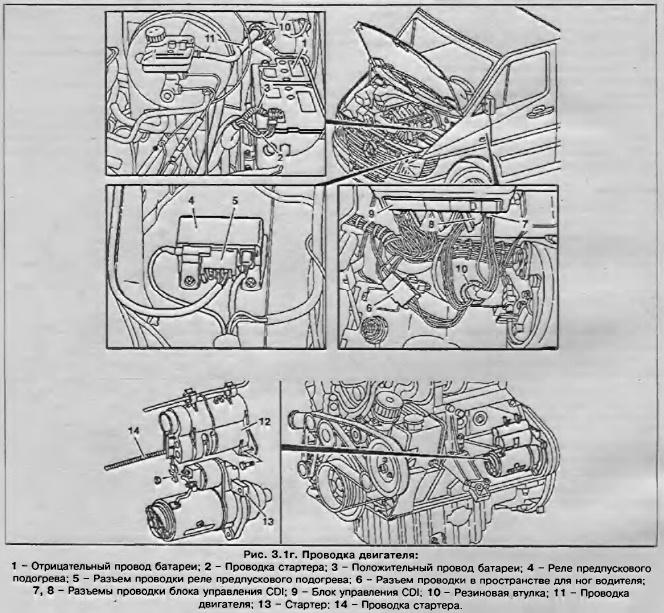 Проводка дизельного двигателя Mercedes Sprinter