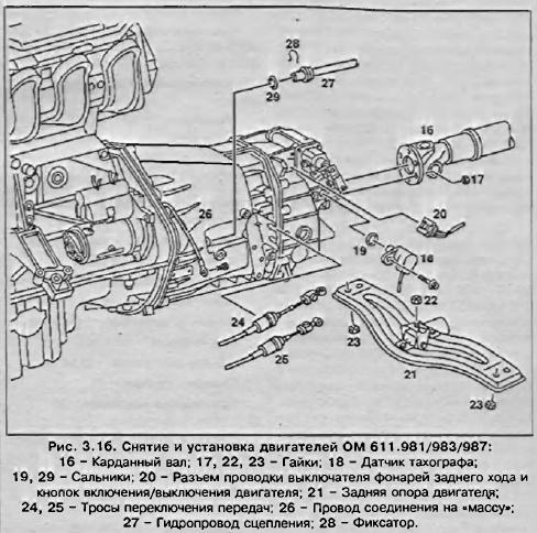 Как снять двигатель Мерседес Спринтер