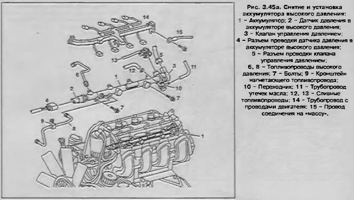 Снять аккумулятор высокого давления Mercedes Sprinter
