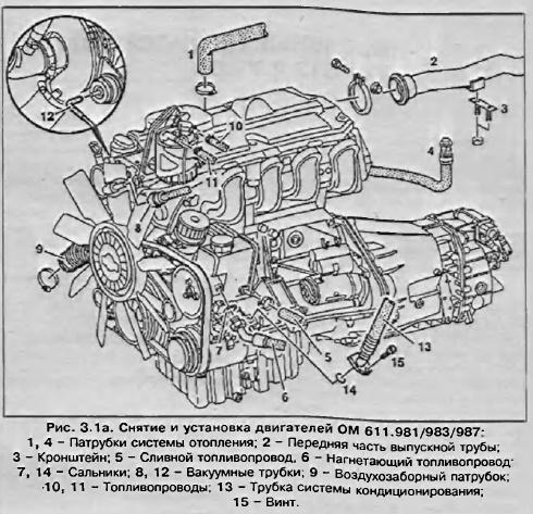 Снятие дизельного двигателя Mercedes Sprinter