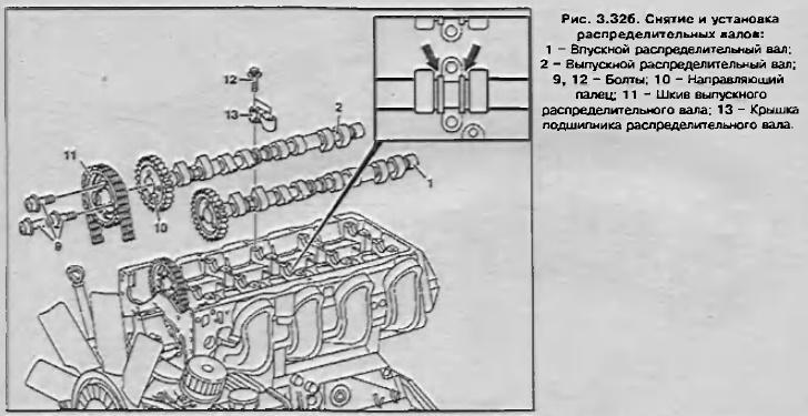 Снятие и установка распредвалов на Мерседес Спринтер