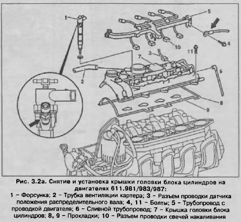Снятие установка крышки головки блока цилиндров Mercedes Sprinter