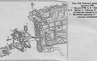 Снятие установка крышки ГРМ Mercedes Sprinter