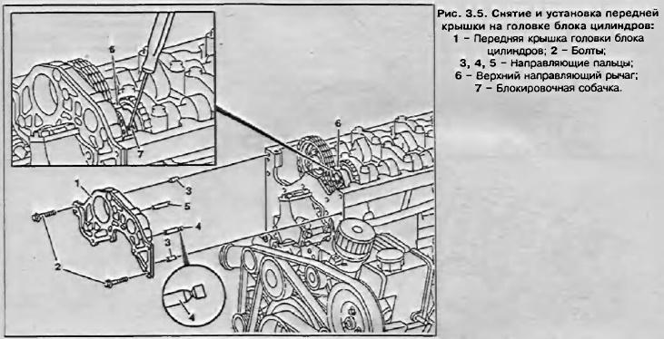 Снятие и установка передней крышки головки блока цилиндров Mercedes Sprinter