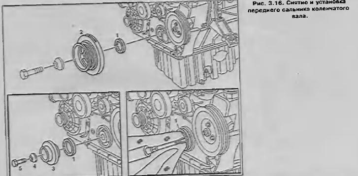 Снятие установка сальника коленвала Мерседес Спринтер