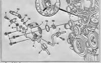Снятие и установка ТНВД топливного насоса высокого давления Mercedes Sprinter