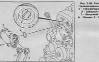 Снятие и установка топливоподкачивающего насоса Mercedes Sprinter