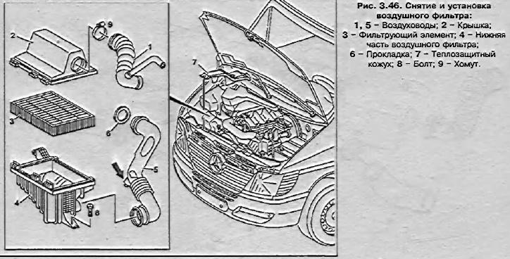 Снятие и замена воздушного фильтра Mercedes Sprinter