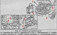 Замена масла и масляного фильтра Mercedes Sprinter