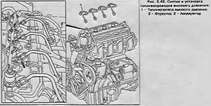 Снятие установка топливопроводов высокого давления Mercedes Sprinter