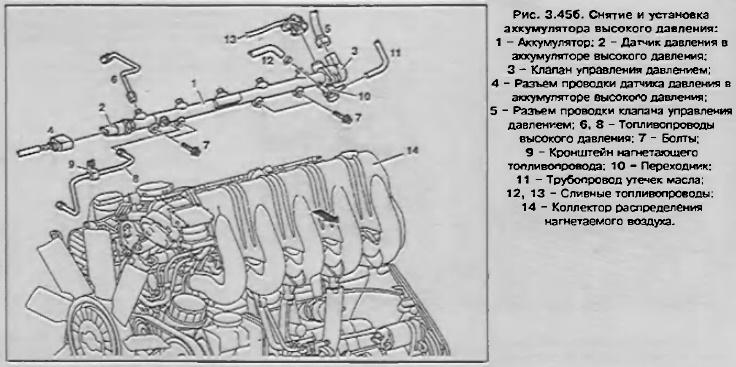 Установка аккумулятора высокого давления Мерседес Спринтер