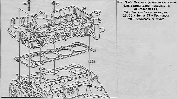 Установка головки блока цилиндров Мерседес Спринтер